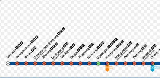 yangju station map.jpg